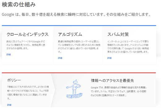 Googleが「検索の仕組み」に関するWEBページを公開