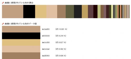「画像に使用されている色の割合」と「画像に使用されている色のデータ表」