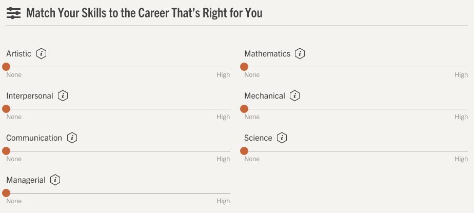 スキルや関心から向いている職業を提案してくれる「Take the CAREER APTITUDE TEST」