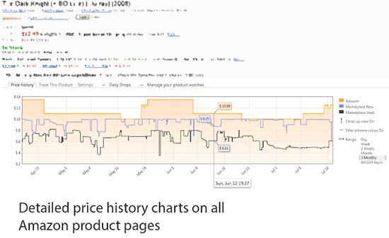 Keepa.com - Price Tracker