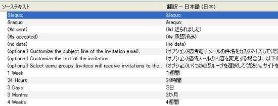 翻訳データ