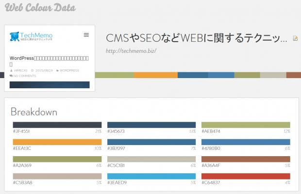 カラーコードの解析結果