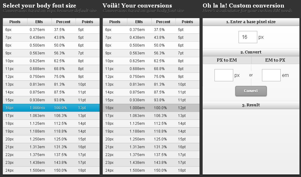 CSSのpxとemの相対比較や相互変換ができるWEBサービス「PXtoEM.com」