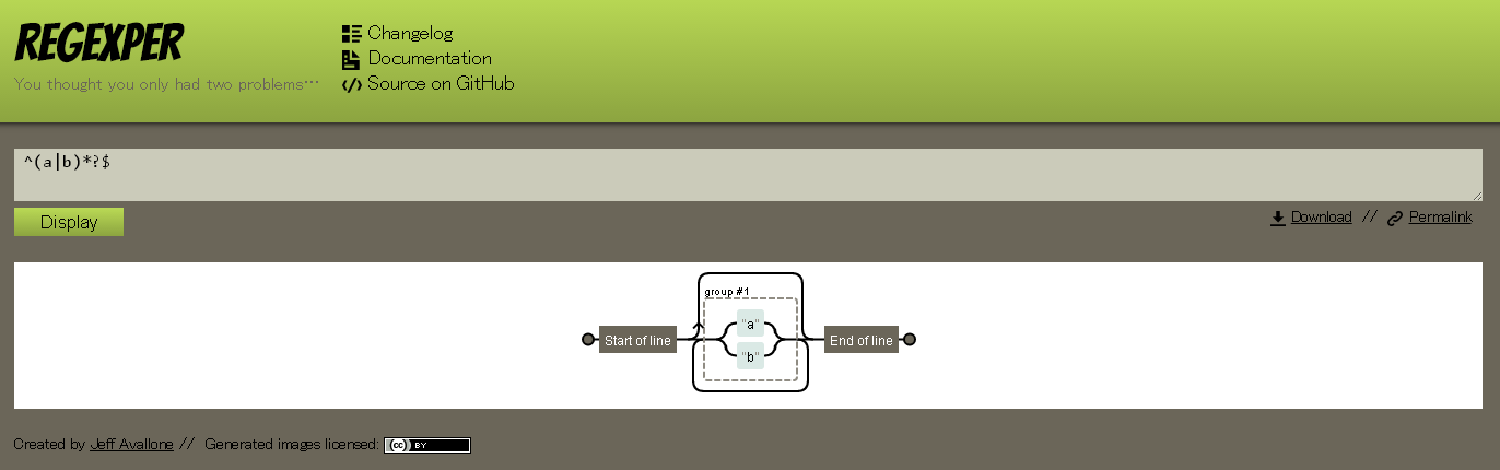 正規表現を解読して可視化してくれるWEBサービス「Regexper」