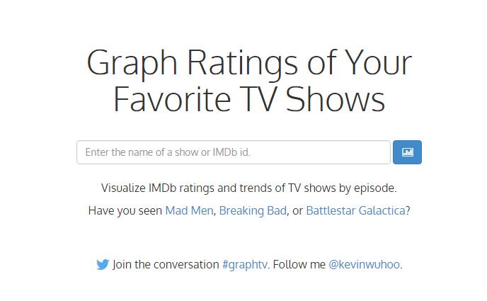 海外ドラマの各エピソードでの人気度がわかるWEBサービス「Graph TV」