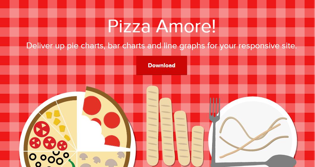 レスポンシブ対応の円グラフ・棒グラフ・折れ線グラフが描けるjQueryプラグイン「Pizza Amore!」