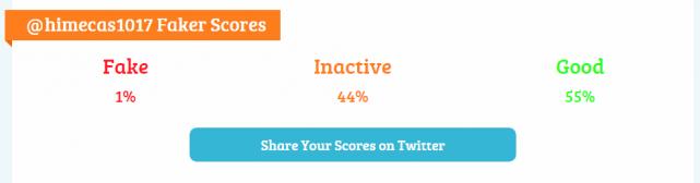 Twitterアカウントの分析結果
