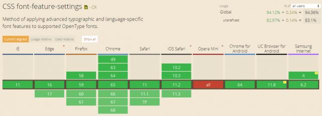 font-feature-settingsの対応ブラウザ