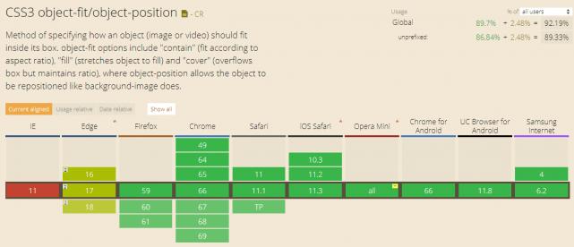 object-fitの対応ブラウザ