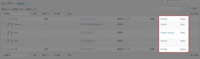 ユーザー一覧のグループ表示