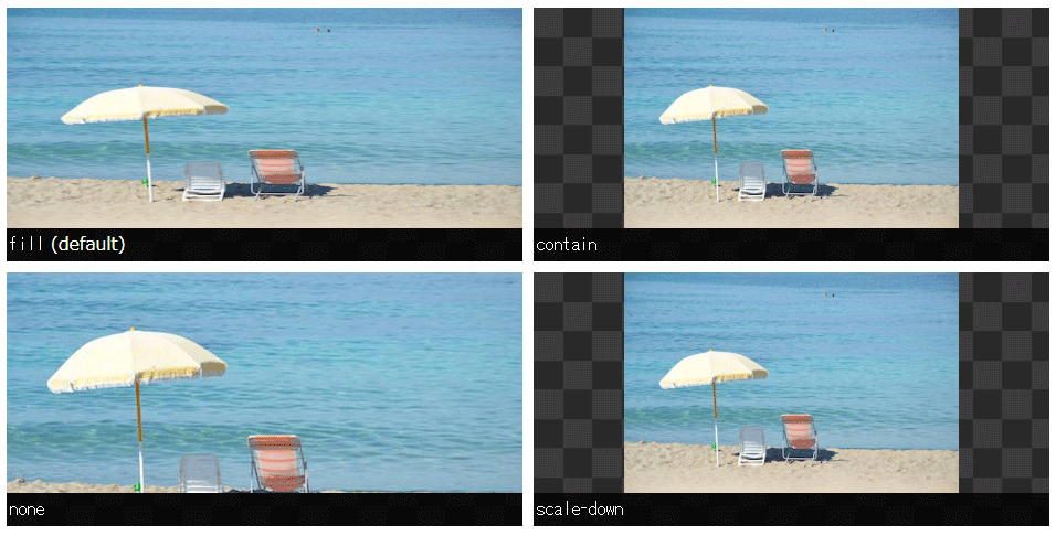 IEにもobject-fitを対応させるためのスクリプト「object-fit-images」