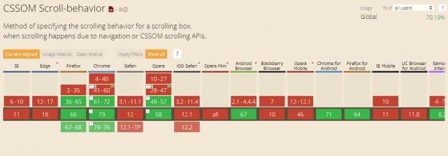 scroll-behaviorの対応ブラウザ