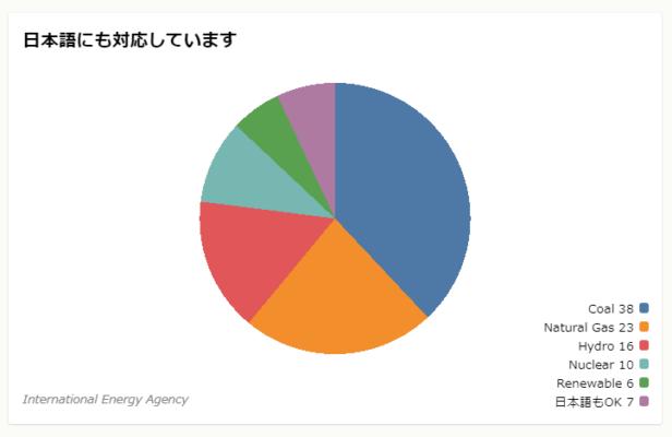 日本語も入力できます