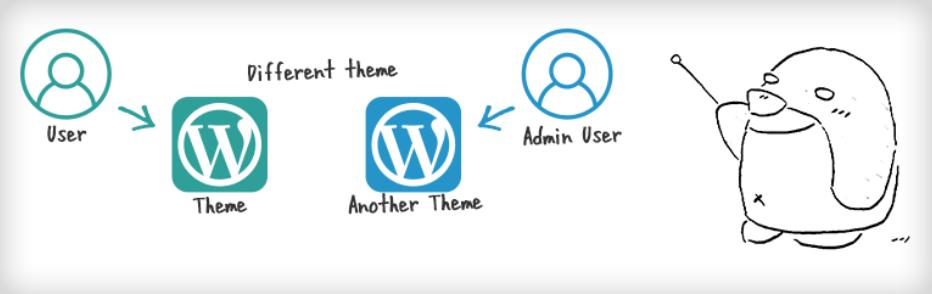 ログインユーザーにのみ別のテーマを適用できるWordPressプラグイン「WP Theme Test」